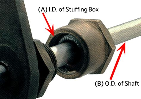 Boat Drive Shaft Packing how to install the gfo packing material gfo packing