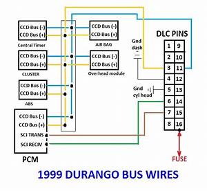 1999 Dodge Durango Stereo Wiring from tse1.mm.bing.net