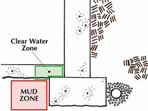 Clogged Sump Pump Systems  How Does It Happen