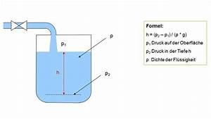 Druck Berechnen : hydrostatische f llstandsmessung in geschlossenen geometrien berechnung der f llh he wika blog ~ Themetempest.com Abrechnung