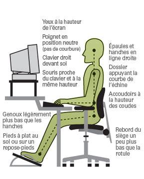 poste de travail ergonomique bureau analyse ergonomique d une situation de travail