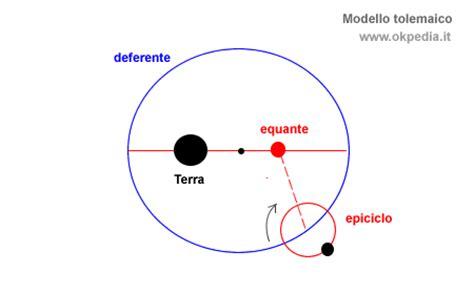 modello tolemaico teoria tolemaica okpedia