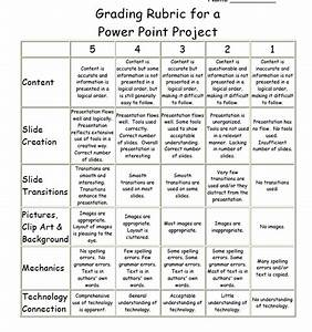 rubric template for powerpoint presentation rubric With powerpoint rubric template