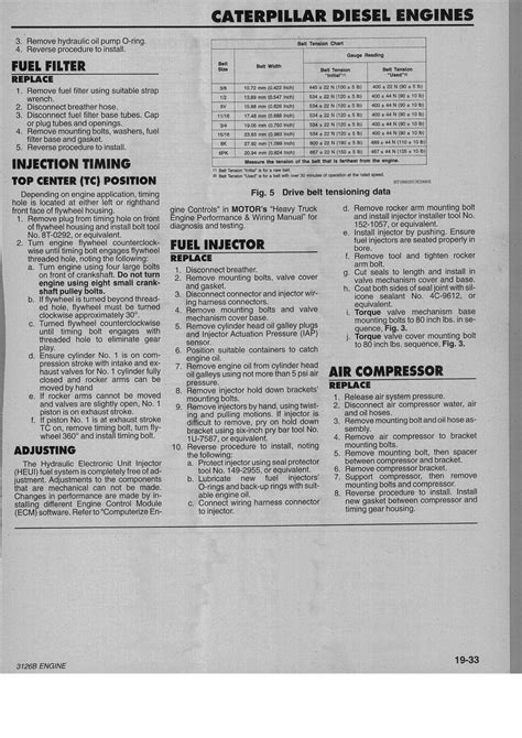 cat c13 specs looking for the cooler cylinder injector and