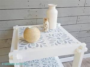 Faux Carreaux De Ciment : une petite table et de faux carreaux de ciment l 39 atelier ~ Premium-room.com Idées de Décoration