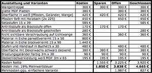 Kosten Statiker Hausbau : kosten fur hausbau herrlich ubersicht kosten treppe preise ~ Lizthompson.info Haus und Dekorationen