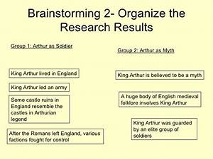Research Essay Thesis Statement Example King Arthur Essays For College Essay Paper Writing also English Essay On Terrorism King Arthur Essays Fire Prevention Essays King Arthur On Film New  Essay On Pollution In English