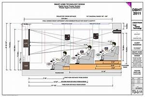 Component  Custom Home Theater Installation In Pasadena Los Angeles Monaco 7 1 Setup Diagram Db