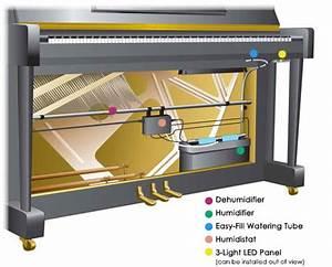 Humidifier Dehumidifier For Upright Piano