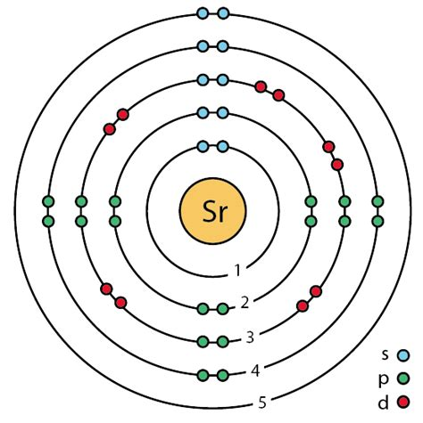 File:38 strontium (Sr) enhanced Bohr model.png - Wikimedia
