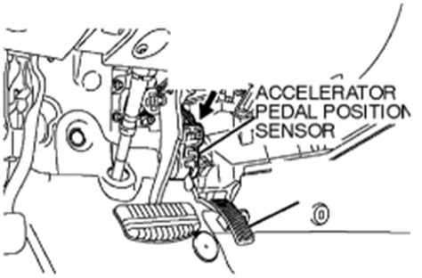 repair guides component locations accelerator pedal
