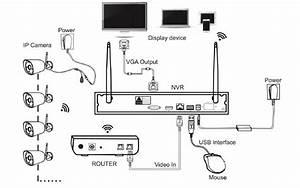 Kogan 8 Channel 1080p 1tb Security System