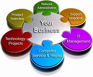Information Technology Degree: Business Information ...