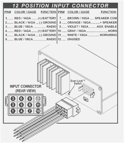 federal signal corporation pa300 wiring diagram federal signal pa300 siren wiring diagram vivresaville