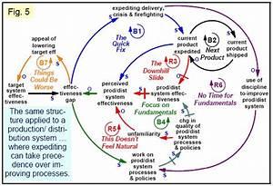Water Loop Systems Diagram