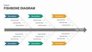 35 Ishikawa Diagram Template Powerpoint