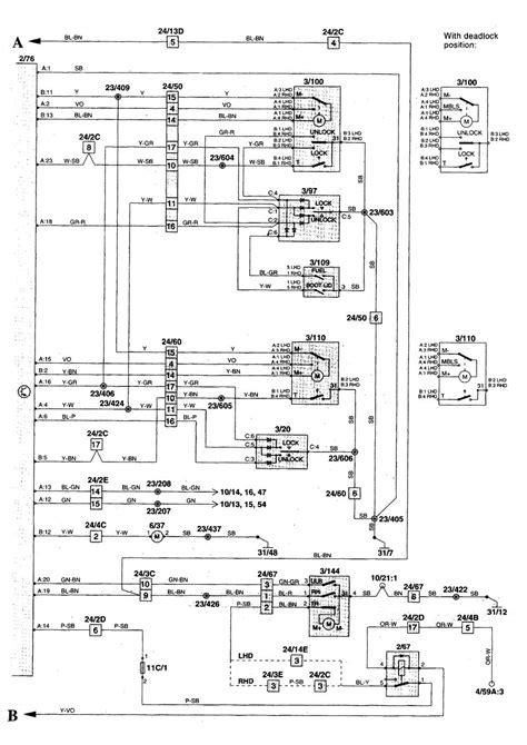 volvo c70 1998 2004 wiring diagrams power locks