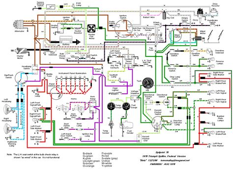 electric vehicle wiring diagram wellread me