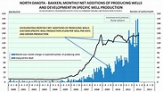 HUGE DOWNWARD REVISION OF SHALE GAS RESERVES: ITS IMPACT ...