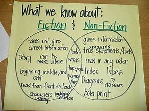 Fiction Vs Non Fiction Venn Diagram