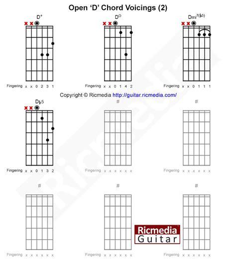 open chords ricmedia guitar
