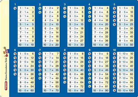 Kleines Einmaleins Der Teichfilter by Fragenb 228 R Lerntafeln Kleine Einmaleins Tafel Spielwaren