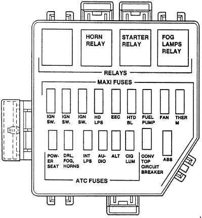 1998 Ford Mustang Fuse Diagram by Ford Mustang 1994 1998 Fuse Box Diagram Auto Genius