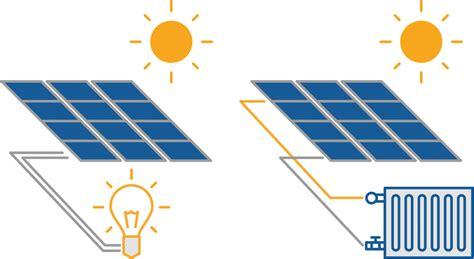 Waermepumpe Und Solarthermie Kombinieren by W 228 Rmepumpe Mit Solaranlage Kombinieren