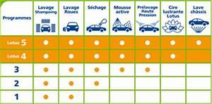 Station Lavage Total : services relais du bocage agent peugeot valognes 3008 ~ Carolinahurricanesstore.com Idées de Décoration