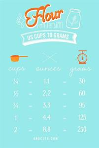 Chart Of Gram Conversions Flour Conversion Printable Us Cups To Grams And Ounces
