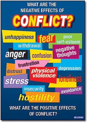 conflict resolution posters conflict resolution