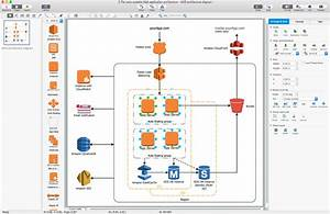 Aws Architecture Diagrams With Powerful Drawing Tools And