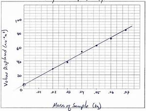 Jacobs Physics  Good Graphs  A Sequel To Bad Graphs