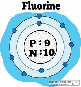 Chemical Elements   Atomic Structure Of Fluorine Color