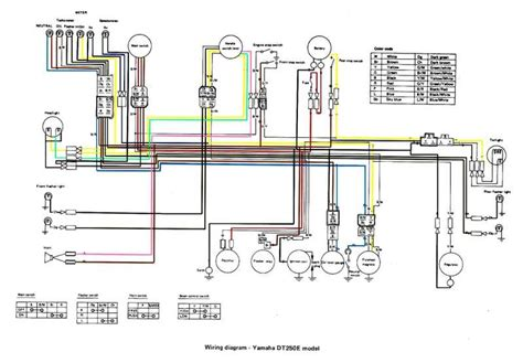 Wiring Diagram Yamaha At 1 by 1978 Dt 250 Photo By Gs1150ef1 Photobucket