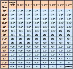 Golf Club Length To Height Chart Jtclubs Club Length