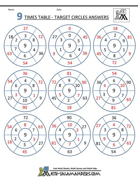 Maths Times Tables Worksheets  9 Times Table