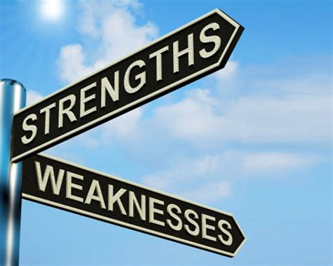Strength And Weakness In by Professional Strengths And Weaknesses Reflection Loomee