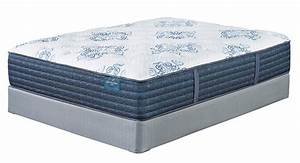 shop our great selection of cheap mattresses for sale With the furniture and mattress warehouse