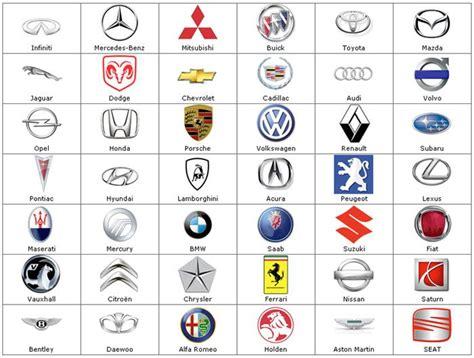 Car Logos With Names, Car