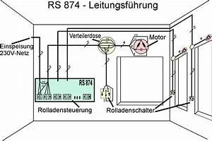 Rolladen Per App Steuern : rolladensteuerung einebinsenweisheit ~ Markanthonyermac.com Haus und Dekorationen