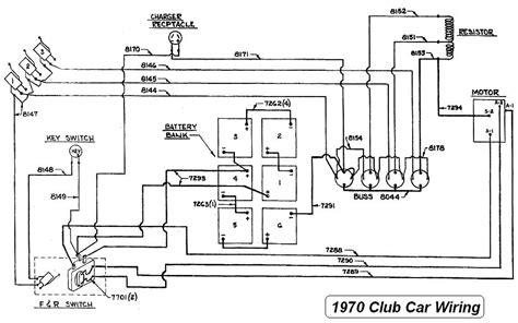 Club Car Solenoid Diagram by Golf Cart Wiring Diagram Electrical Website Kanri Info