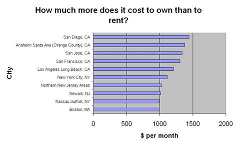 how much to rent tables and chairs how much does it cost to rent tables and chairs how much
