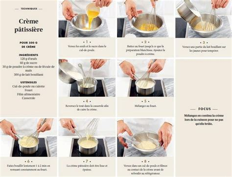 l ecole de cuisine de livres de cuisine le lexique culinaire de l 39 école ferrandi