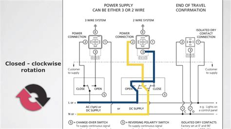 multi voltage reversible electric actuator wiring instructions youtube