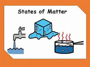 The Three States of Matter (Class 1)