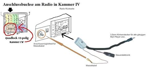 matds homepage diy install aux  cable  volkswagen rcd  rcd  car radio  polo