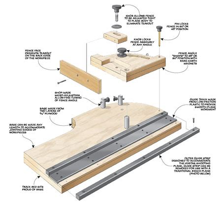 micro adjustable shooting board woodsmith plans
