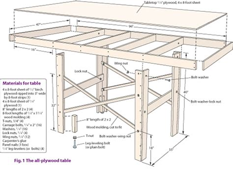 model railroad framework debut rokie