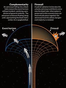 Black Hole Spaghettification - Pics about space